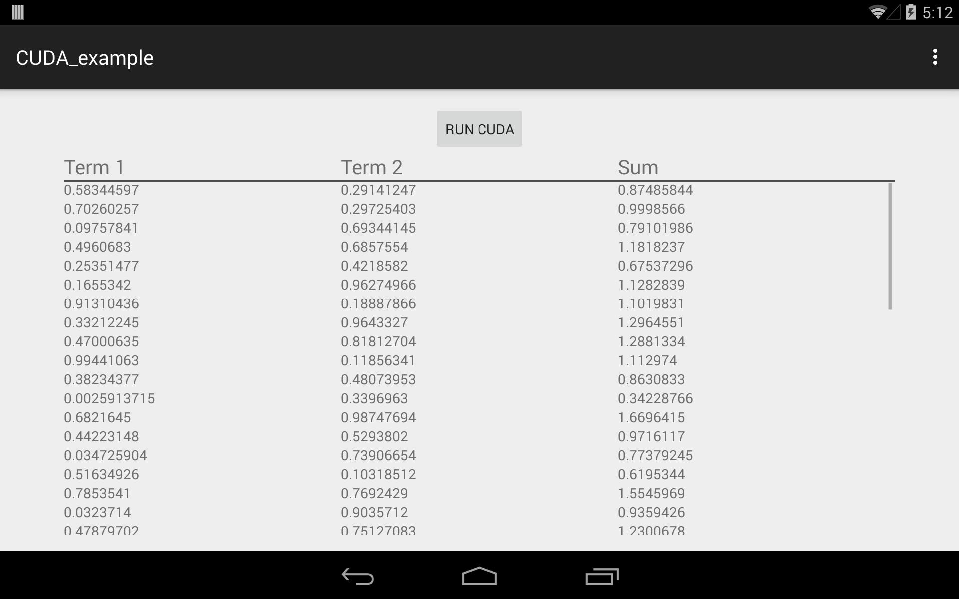 Running CUDA on Google's Project Tango Tablet